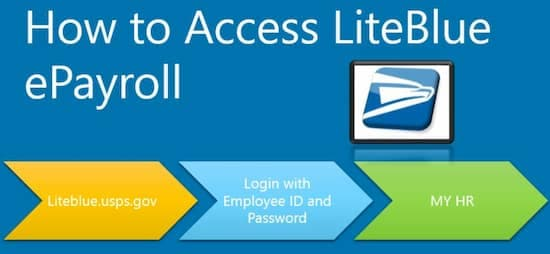 liteblue epayroll usps earning statement
